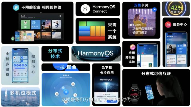 欲狙擊華為鴻蒙OS!蘋果釋出全新homeOS系統:效仿鴻蒙OS系統化