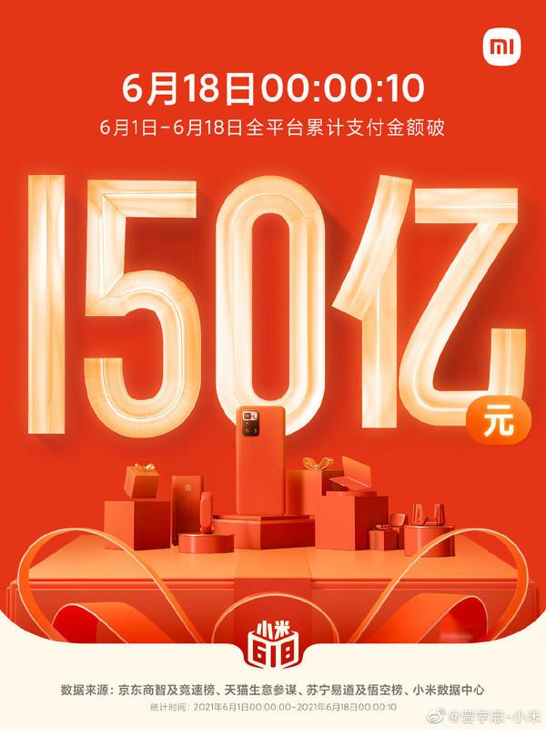 早報:華為多款4G新機正式開售 手機靚號拍出100萬