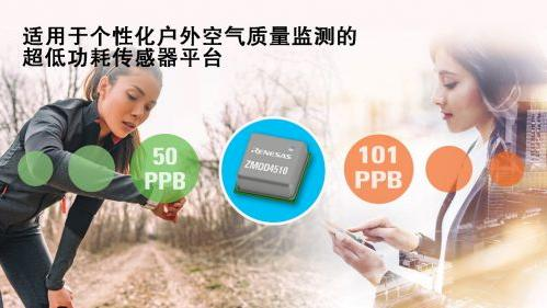 瑞薩電子推出超低功耗ZMOD4510戶外空氣質量感測器平臺