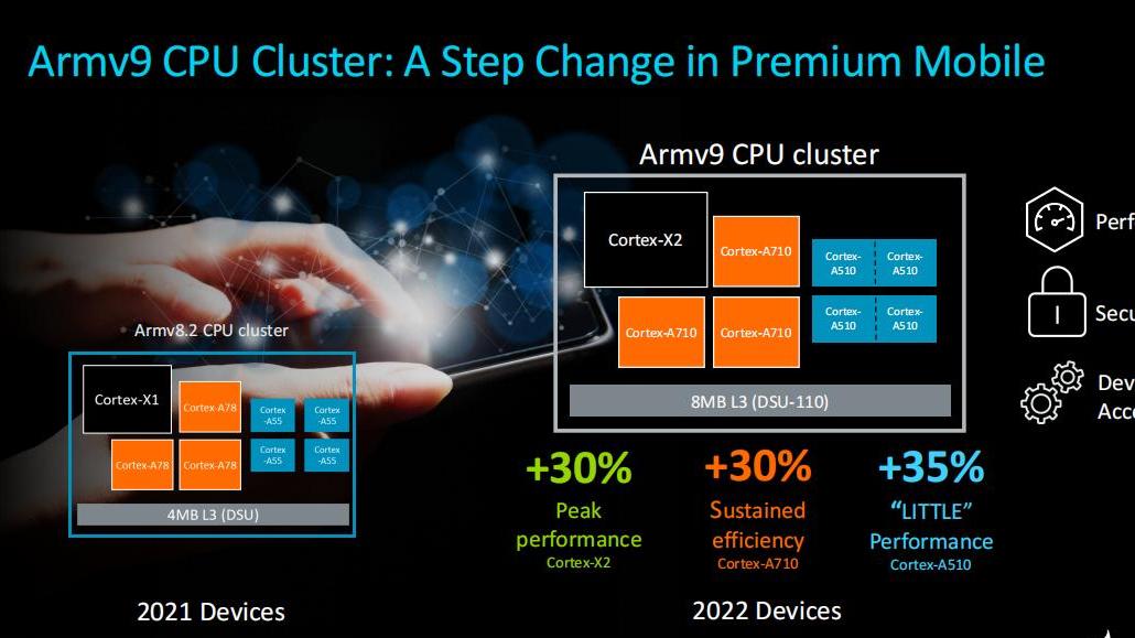 華為海思晶片迎最關鍵時刻!史上最大晶片併購案來了:事關ARM架構