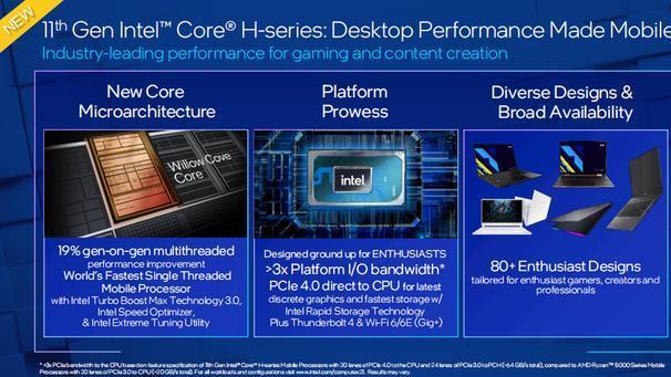 不但遊戲完勝AMD!英特爾H45的生產力也是超讚