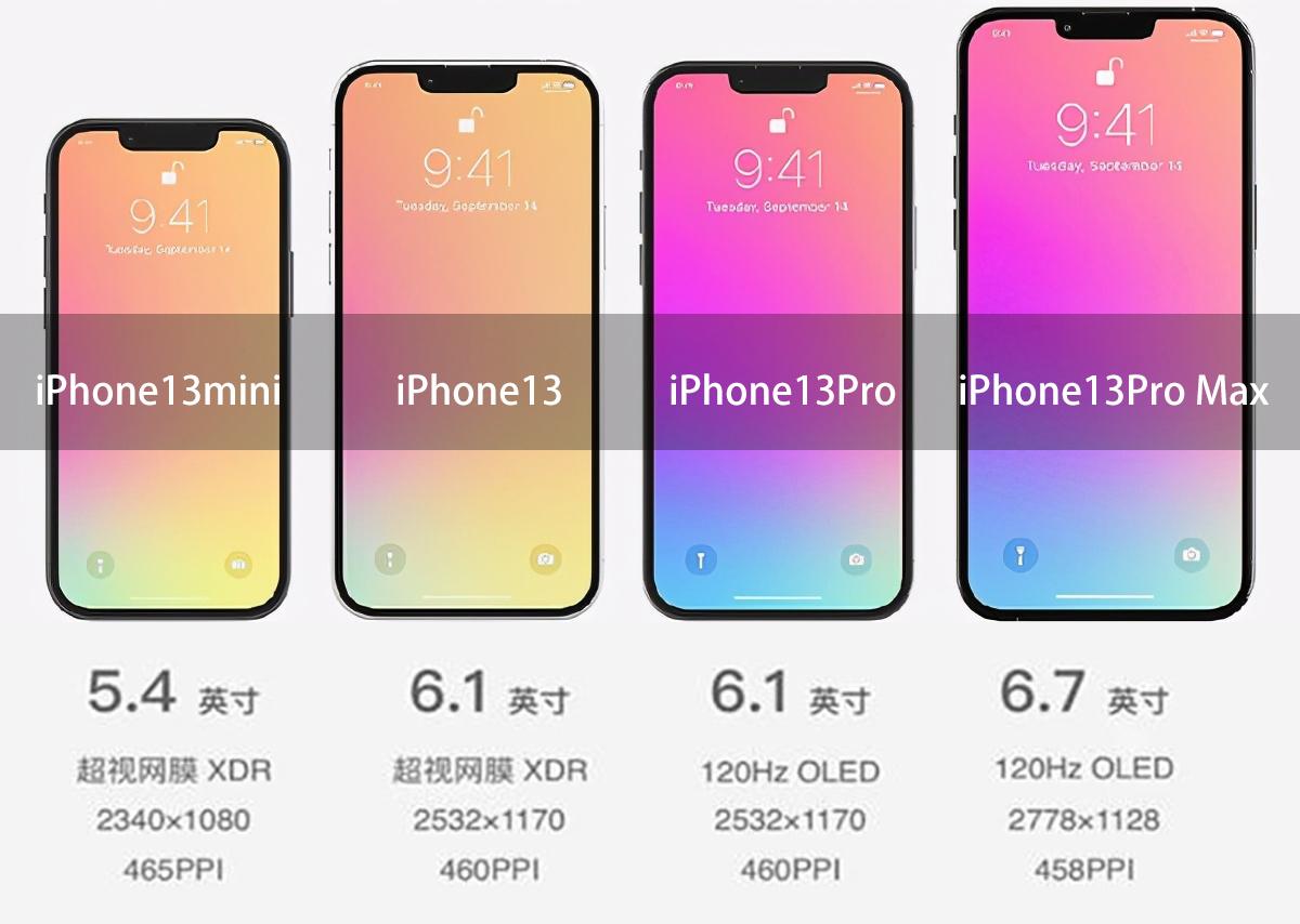 下半年新機你最期待哪款?國外網友投票結果出爐,iPhone13僅第四