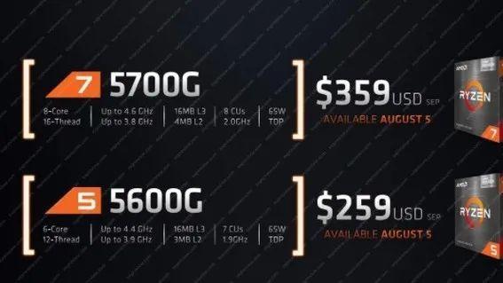 定價4000元左右會接受嗎?AMD RX 6600 XT有望下月上市