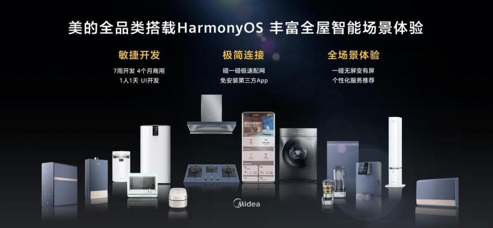 關於華為鴻蒙OS系統!美的再次官宣新訊息:百款家電產品接入鴻蒙OS